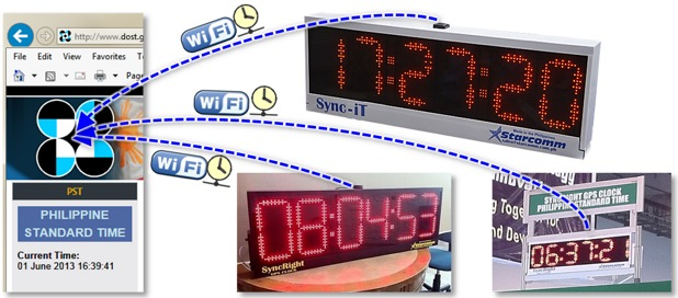 Sync-iT NTP Philippine Standard Time Clock