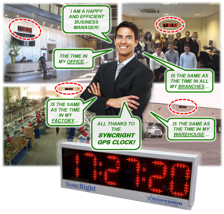 Business managers are sure to be happy and efficient when the time in their offices, factories, warehouses and other areas are all synchronized with the SyncRight Philippine Standard Time Clock.